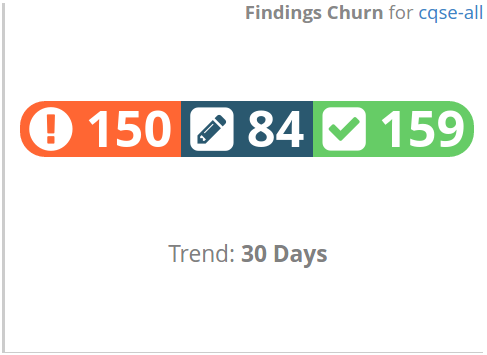 Findings Churn Widget