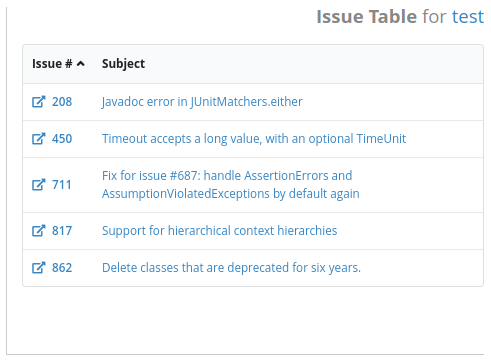Issue Table Widget