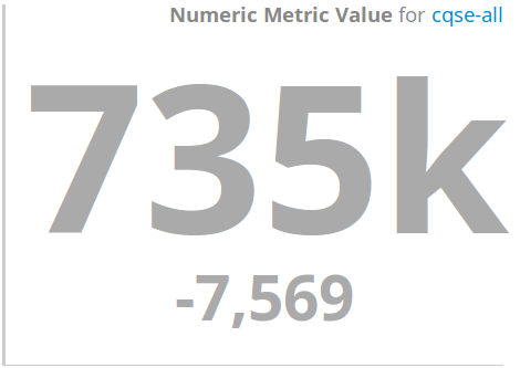 Numeric Metric Value Widget